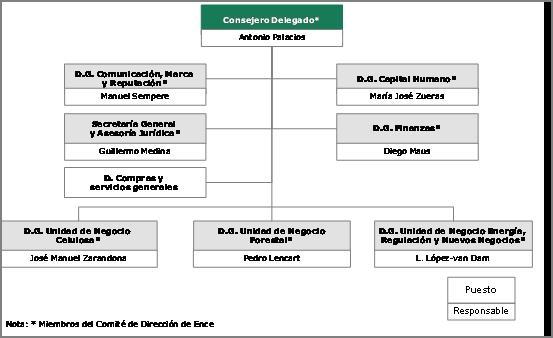 delegacion industria granada:
