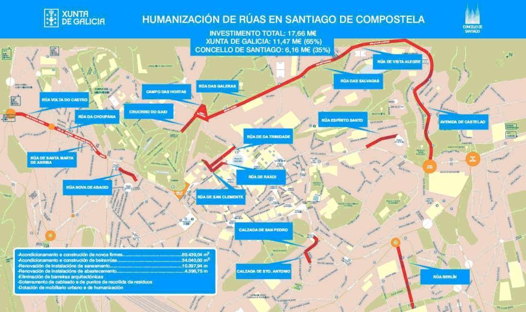 La Xunta y el Ayuntamiento de Santiago colaboran en la urbanización de 6 kilómetros de 18 calles de Compostela por 18 millones de euros