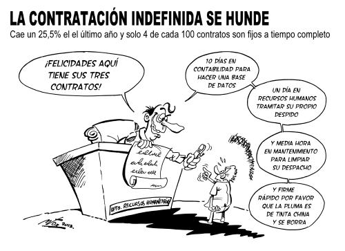 contratosindefinidos
