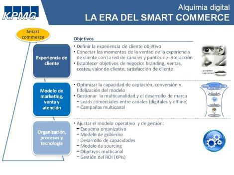 la-era-smartcommerce