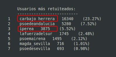 mas_retuiteados